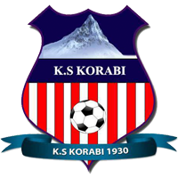 Korabi
