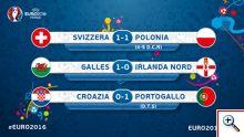 kualifikimi-poloni-weals-portugal