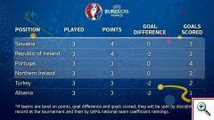 renditja-euro-2016