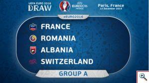 sorteggio euro